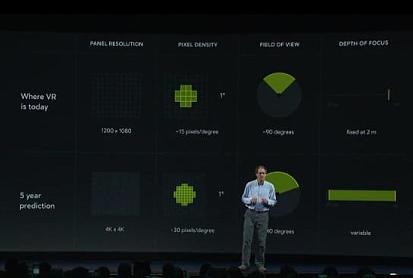 视网膜级分辨率,Facebook最新VR专利曝光