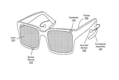 Facebook发布AR眼镜最新专利